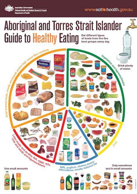 Australian Indigenous Healthbulletin Review Of Nutrition