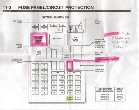2002 F150 Cab Fuse Panel Diagram by 2007 Ford F 150 Fuse Panel Diagram Imageresizertool