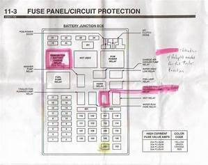 Fuse Box Diagram For A 2006 Ford Ranger Truck Sequencediagrams Enotecaombrerosse It