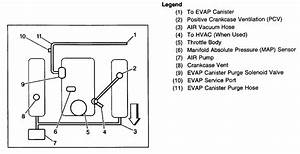 I Need Help  2002 Vacuum Diagram - Blazer Forum