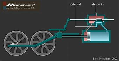 Steam Engine Mechanical Gifs Works Motor Giphy
