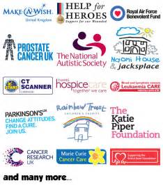 Different Charity Organizations