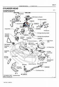 Manual De Taller Reparaci U00f3n Toyota Rav4 1995-2000