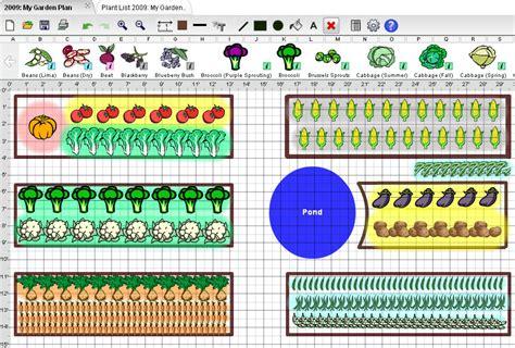vegetable herb garden layout ideas