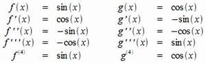 Nullstellen Berechnen Sinus : ableitung der trigonometrischen funktionen ~ Themetempest.com Abrechnung