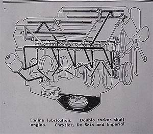 Early Hemi 354