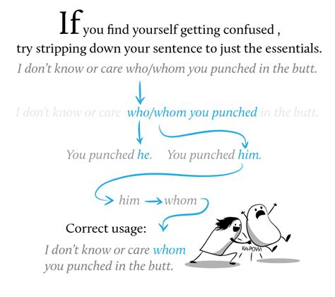 Do You Use The Word I In A Resume by How And Why To Use Whom In A Sentence The Oatmeal