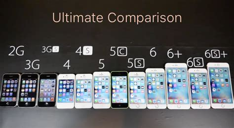 iphone comparison iphone 6s and iphone 6s plus vs every iphone