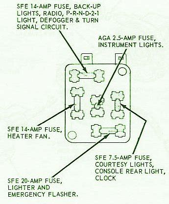 ford mustang classic fuse box diagram circuit