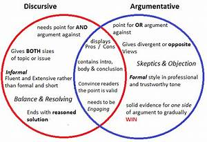 Venn Diagram Argumentitive  U0026 Discursive Text