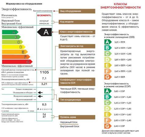 Каждый может сам оценить энергоэффективность своего жилья