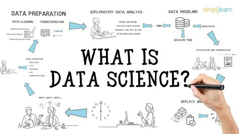Data Science In 5 Minutes | Data Science For Beginners | What Is Data Science? | Simplilearn ...