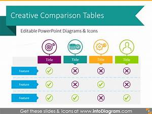 19 Creative Comparison Tables Powerpoint Product Charts