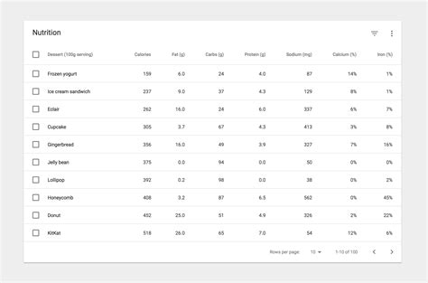 data tables components google design guidelines