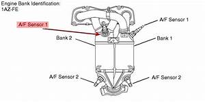 Bank 1 Sensor 2 Location