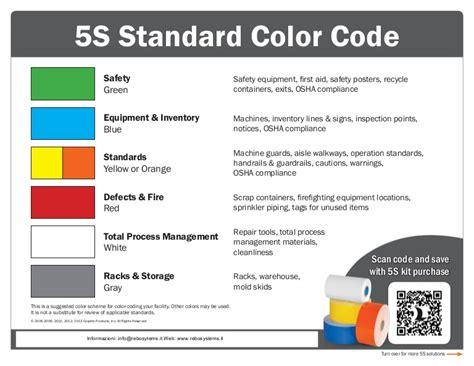 5s color code qrg 5elean color