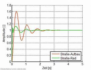 Dämpfungskonstante Berechnen : motorblog schlagloch von der stra e zum fahrer ~ Themetempest.com Abrechnung