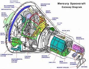 File:Mercury Spacecraft.jpg - Wikipedia