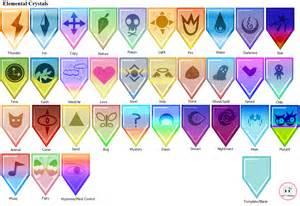Elemental Magic Powers Symbols