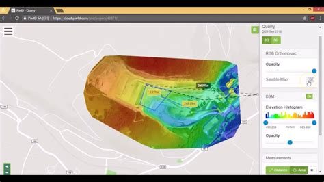 Huviair The Ultimate Guide For Land Surveying With Drones