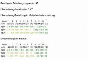 Mtb übersetzung Berechnen : ritzelrechner rechnenbeispiel und erkl rung ~ Themetempest.com Abrechnung