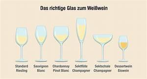 Weinglas Ohne Stiel : das richtige weinglas w hlen mit stiel ~ Whattoseeinmadrid.com Haus und Dekorationen
