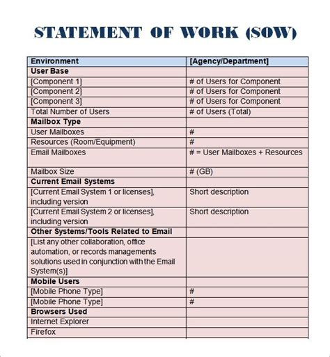 Statement Of Works Template by 8 Statement Of Work Templates Word Excel Pdf Formats
