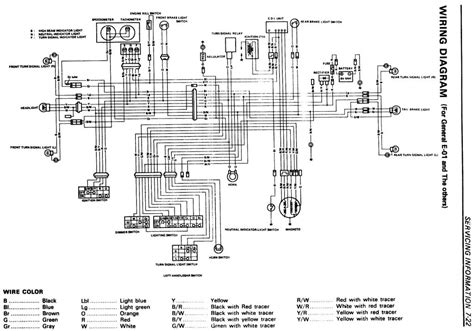 suzuki king 500 wiring diagram technical wiring diagram