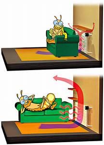 Tablette à Poser Sur Radiateur : lib rez les radiateurs energie ~ Premium-room.com Idées de Décoration