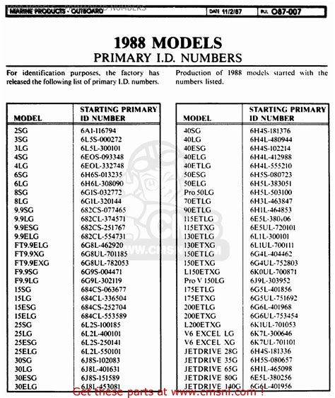Yamaha Outboard Motor Serial Number Meaning by Yamaha Outboard Primary Id Usa Only 1984 1998 1988