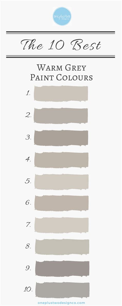 In a balanced quality of light, accessible beige will look like a warm, slightly lighter than mid tone neutral that many refer to as a beige. The 10 Best Warm Grey Paint Colours from Sherwin Williams - Interior Design and Home Decorating