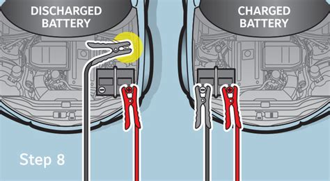 jumper cables positive color jump starting your car battery