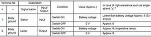 Nissan Rogue Service Manual  Circuit Inspection