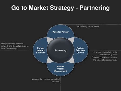 market strategy planning template
