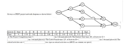 solved a project network is solved given is a pert project network diagram as shown b