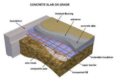 radiant heat for concrete slab on grade high card heating solutions inc