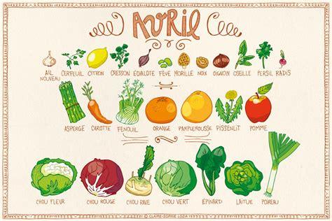 calendrier des fruits l 233 gumes du mois de mai