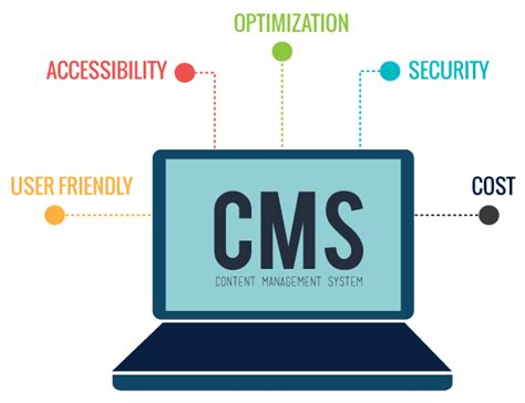 5 Reasons To Use A Content Management System. Bright Red Signs. Renal Failure Signs. Nosocomial Pneumonia Signs. Air Conditioner Signs. Blood Clot Signs. Movie Time Signs Of Stroke. Commercial Kitchen Signs Of Stroke. Importance Signs Of Stroke
