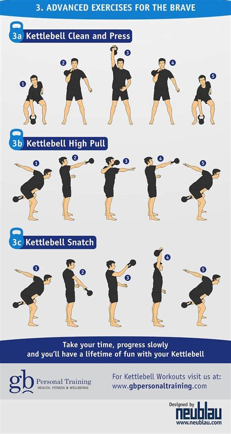 kettlebell training beginner workout guide body snatch bell advance health muscles fitness weight infographics excercise