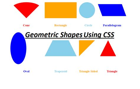 Using CSS Shapes to create nonrectangular layout