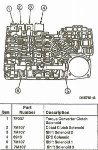 Service Manual  How To Change Shift Solenoids On A 2000 Chevrolet Tracker