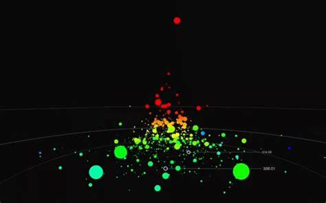 good tools    data visualizations  big data