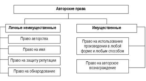 """Темы диссертаций и авторефератов по специальности административное."""""""