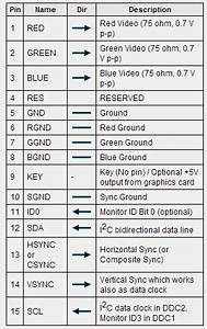 Caboe S Video Wiring Diagram : soldering a vga cable number of wires doesn 39 t match ~ A.2002-acura-tl-radio.info Haus und Dekorationen