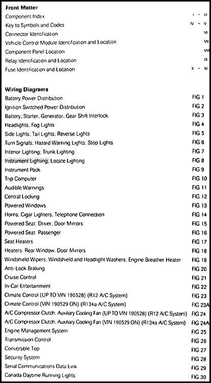 Jaguar Xjs Electrical Guide Wiring Diagram Original
