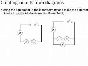 Gcse Science    Physics     Aqa P2  Intro To Circuits And Symbols  Lesson Plan  Powerpoint  Card