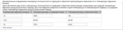Методика расчета потерь тепловой энергии в сетях теплоснабжения с учетом их износа срока и условий эксплуатации PDF