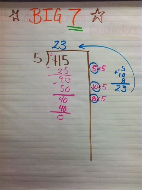 kortlever room  big  long division strategy