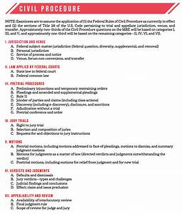 Mbe Subject Matter Outlines For Essays