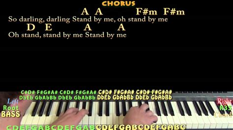 Stand By Me (ben E King) Piano Cover Lesson With Chords-lyrics